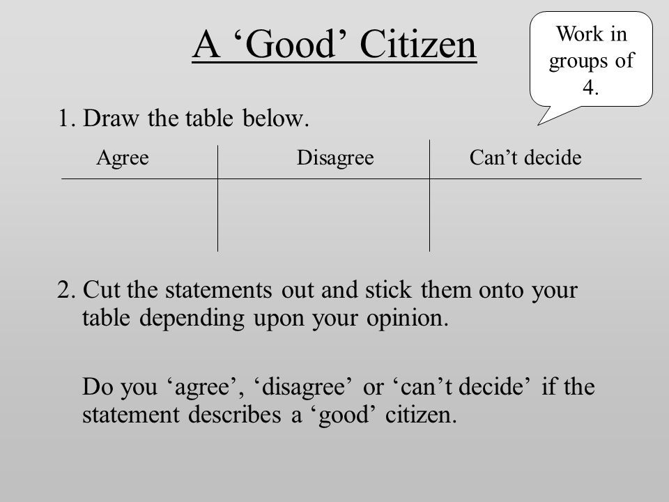 A 'Good' Citizen 1. Draw the table below. 2.