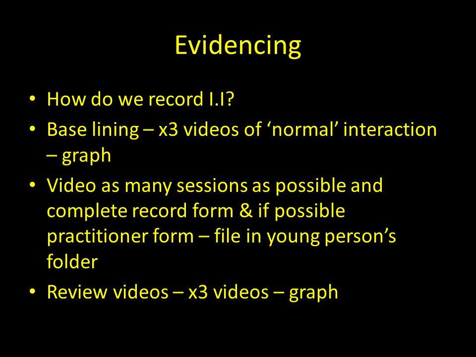 Evidencing How do we record I.I.