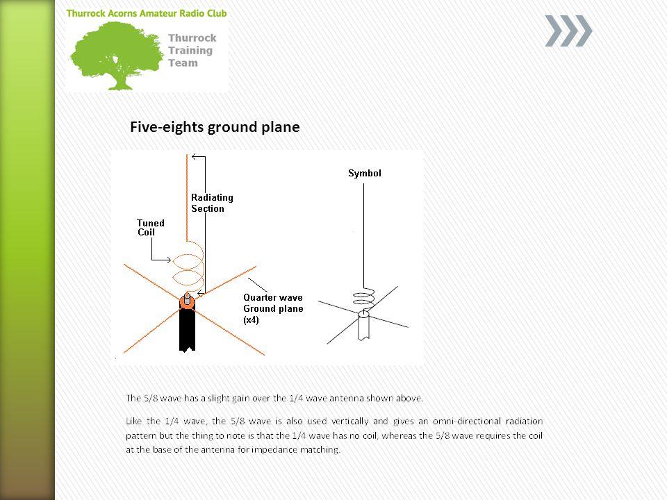 Five-eights ground plane