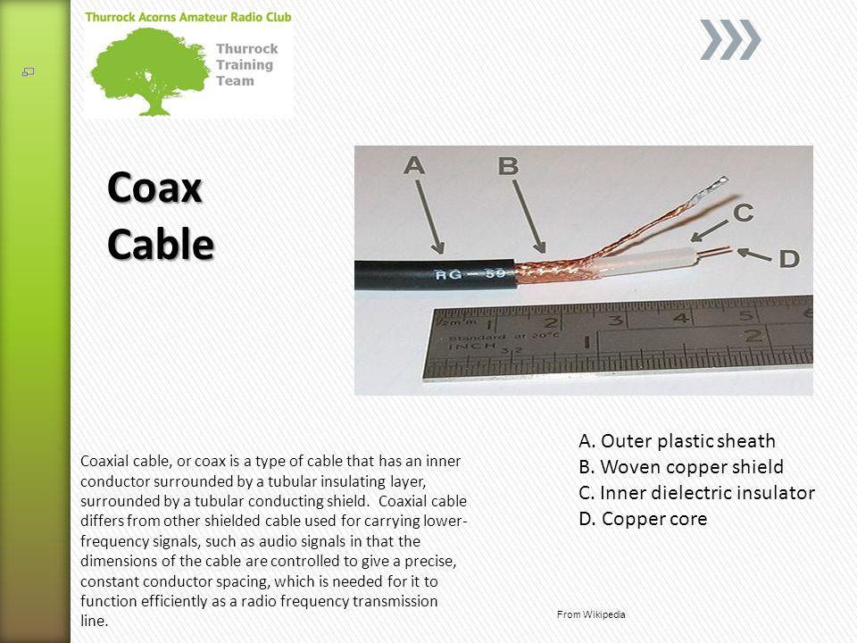 A.Outer plastic sheath B. Woven copper shield C. Inner dielectric insulator D.
