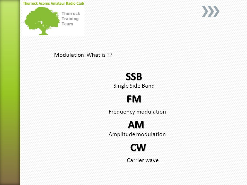 SSB SSB Modulation: What is ?? Single Side Band FM Frequency modulation AM Amplitude modulation CW Carrier wave