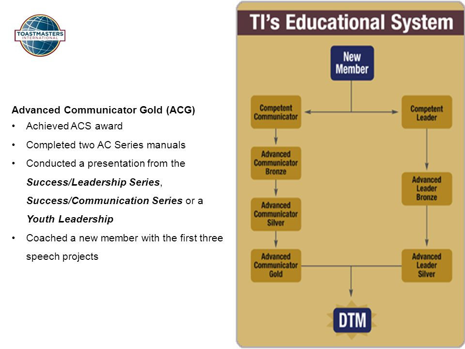 10/12/2014 Advanced Communicator Gold (ACG) Achieved ACS award Completed two AC Series manuals Conducted a presentation from the Success/Leadership Series, Success/Communication Series or a Youth Leadership Coached a new member with the first three speech projects