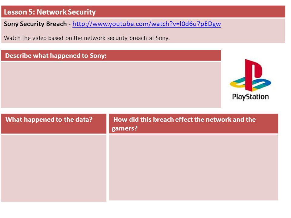 Lesson 5: Network Security Sony Security Breach - http://www.youtube.com/watch?v=l0d6u7pEDgwhttp://www.youtube.com/watch?v=l0d6u7pEDgw Watch the video based on the network security breach at Sony.