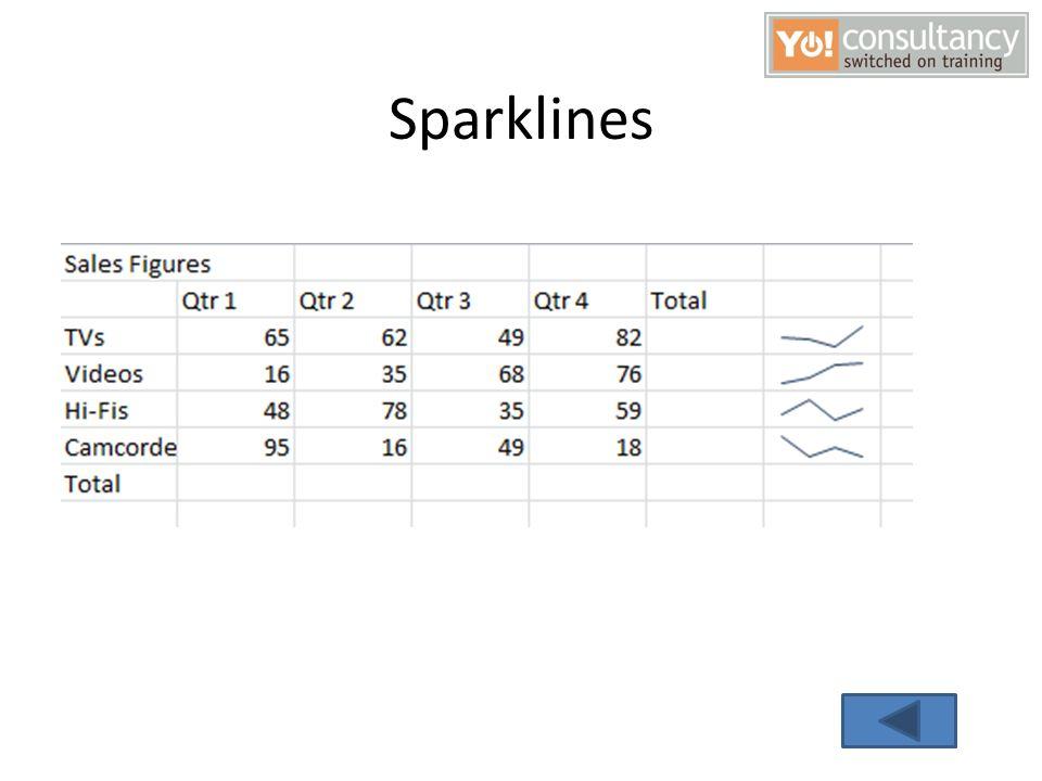 Sparklines