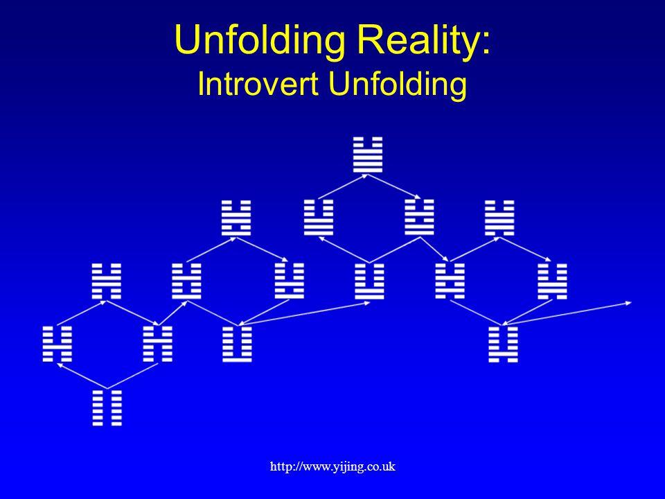 http://www.yijing.co.uk Unfolding Reality: Introvert Unfolding