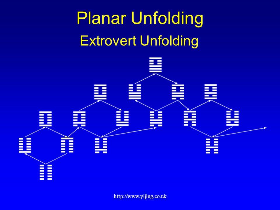 http://www.yijing.co.uk Planar Unfolding Extrovert Unfolding