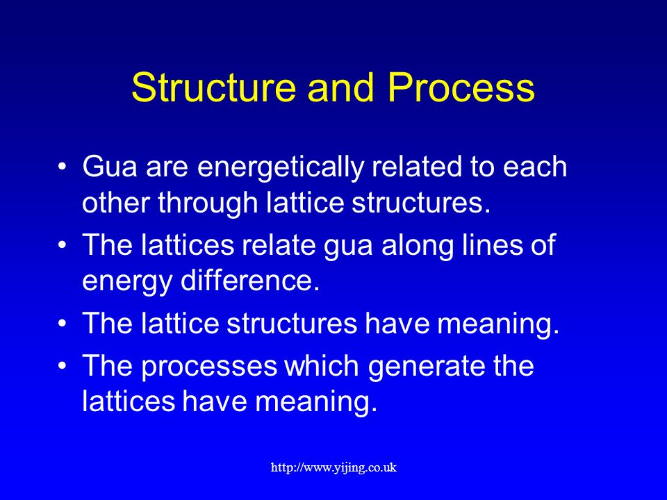 http://www.yijing.co.uk Structure and Process Gua are energetically related to each other through lattice structures. The lattices relate gua along li