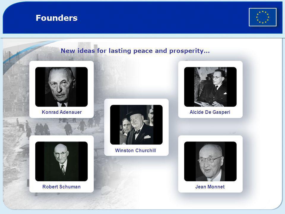 Founders New ideas for lasting peace and prosperity… Konrad Adenauer Robert Schuman Winston Churchill Alcide De Gasperi Jean Monnet