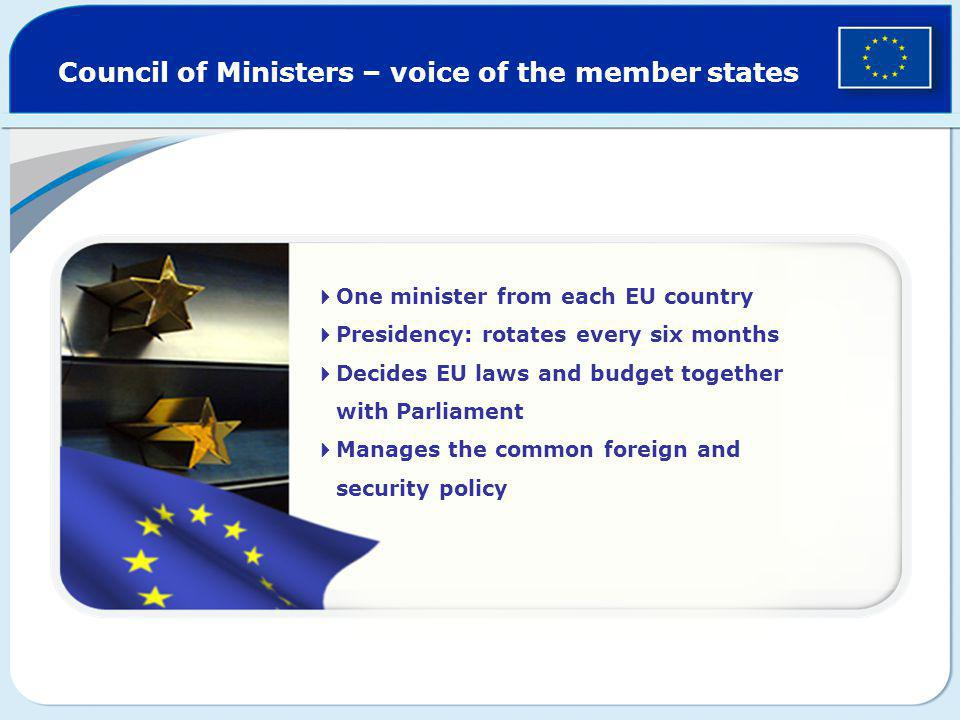 Council of Ministers – voice of the member states  One minister from each EU country  Presidency: rotates every six months  Decides EU laws and bud