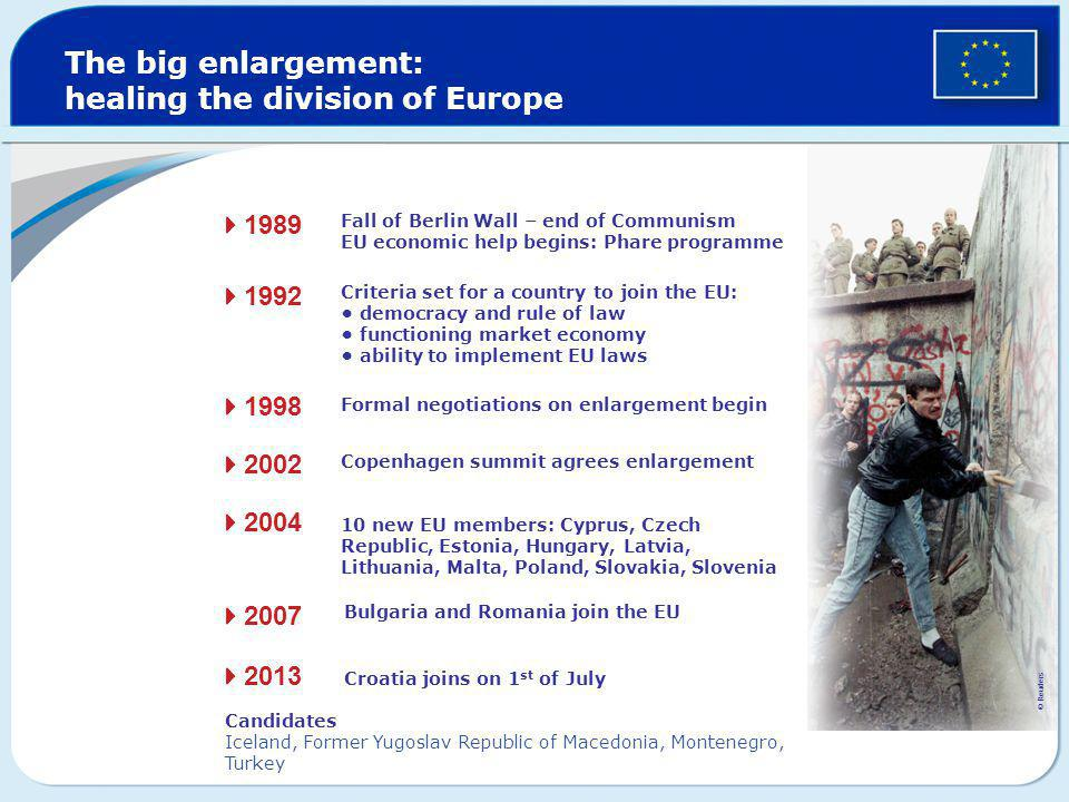 Civil servants working for the EU  Permanent civil servants  Selected by open competitions  Come from all EU countries  Salaries decided by law  EU administration costs €15 per EU citizen per year Commission employs about 23 000 permanent civil servants and 11 000 temporary or contract workers Other EU institutions: about 10 000 employed