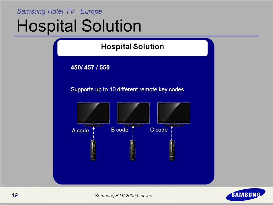 Samsung Hotel TV - Europe Samsung HTV 2009 Line-up 19 Hospital Solution A code B codeC code Supports up to 10 different remote key codes 450/ 457 / 550