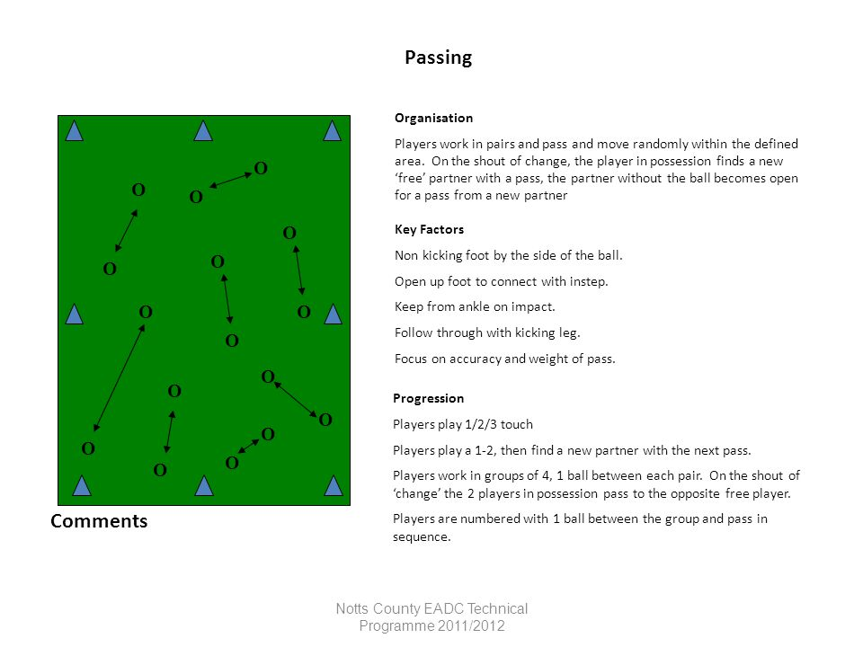 Notts County EADC Technical Programme 2011/2012 Passing Organisation Players work in pairs and pass and move randomly within the defined area. On the