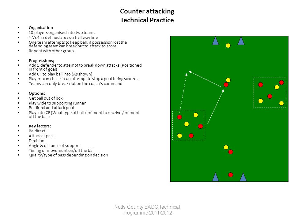 Counter attacking Technical Practice Organisation 18 players organised into two teams 4 Vs 4 in defined area on half way line One team attempts to kee