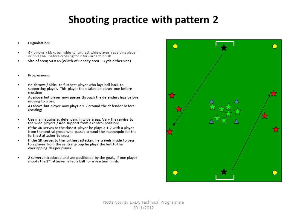 Shooting practice with pattern 2 Organisation: GK throws / kicks ball wide to furthest wide player, receiving player dribbles ball before crossing for