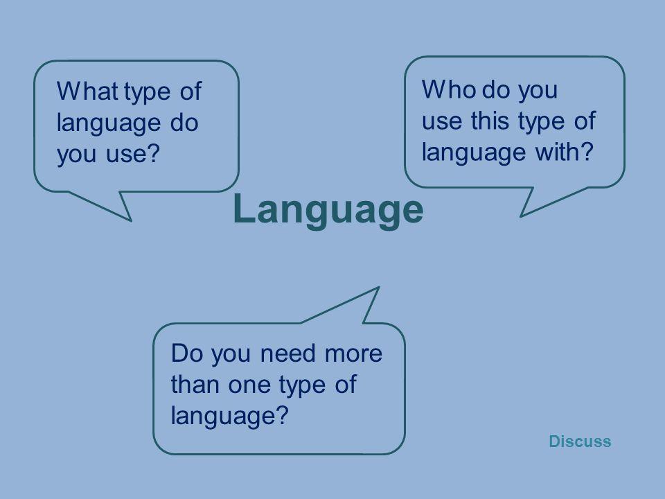 Language What type of language do you use.Who do you use this type of language with.