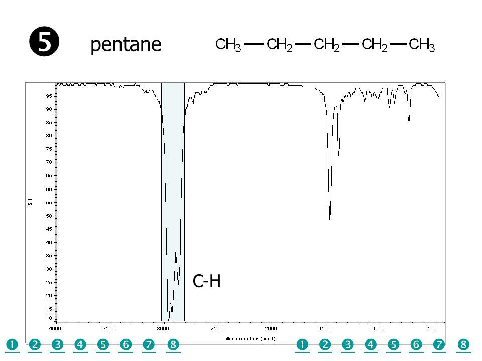 C-H pentane  