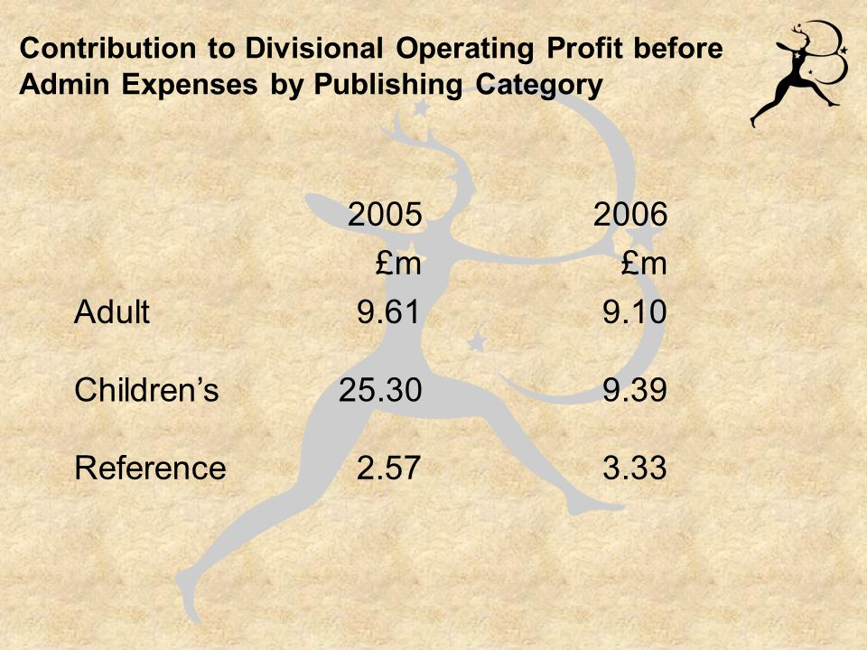 Contribution to Divisional Operating Profit before Admin Expenses by Publishing Category 2005 £m 2006 £m Adult 9.61 9.10 Children's 25.30 9.39 Reference 2.57 3.33
