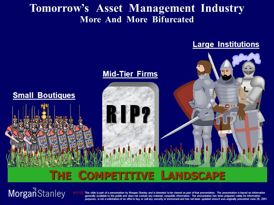 R I P ? T HE C OMPETITIVE L ANDSCAPE Small Boutiques Mid-Tier Firms Large Institutions Tomorrow's Asset Management Industry More And More Bifurcated N