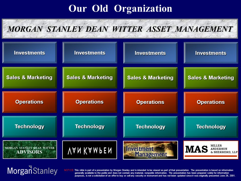 MORGAN STANLEY DEAN WITTER ASSET MANAGEMENT Investments Sales & Marketing Operations Technology Investments Operations Technology Investments Operations Technology MAS MILLER ANDERSON & SHERRERD, LLP Investments Sales & Marketing Operations Technology Our Old Organization NOTICE: This slide is part of a presentation by Morgan Stanley and is intended to be viewed as part of that presentation.