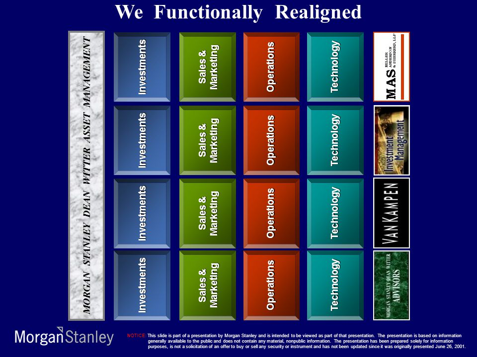 We Functionally Realigned Investments Sales & Marketing Operations Technology Investments Operations Technology Investments Operations Technology MORGAN STANLEY DEAN WITTER ASSET MANAGEMENT Investments Sales & Marketing Operations Technology MAS MILLER ANDERSON & SHERRERD, LLP NOTICE: This slide is part of a presentation by Morgan Stanley and is intended to be viewed as part of that presentation.
