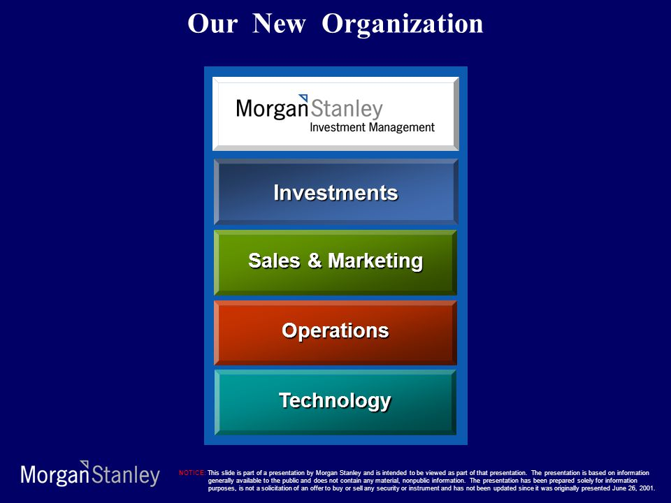 Investments Sales & Marketing Operations Technology Our New Organization NOTICE: This slide is part of a presentation by Morgan Stanley and is intended to be viewed as part of that presentation.
