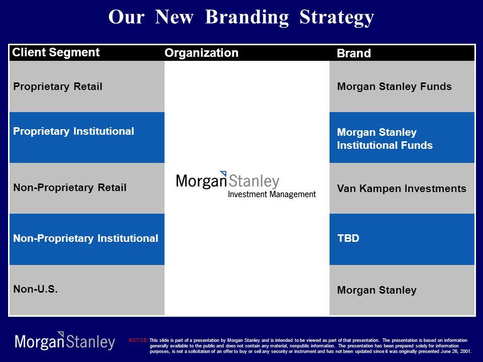 Morgan Stanley Funds Morgan Stanley Institutional Funds Van Kampen Investments TBD Morgan Stanley Client Segment Organization Brand Proprietary Retail