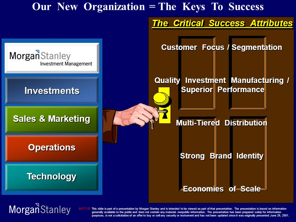 Our New Organization = The Keys To Success The Critical Success Attributes Investments Sales & Marketing Operations Technology Customer Focus / Segmentation Quality Investment Manufacturing / Superior Performance Superior Performance Multi-Tiered Distribution Strong Brand Identity Economies of Scale NOTICE: This slide is part of a presentation by Morgan Stanley and is intended to be viewed as part of that presentation.