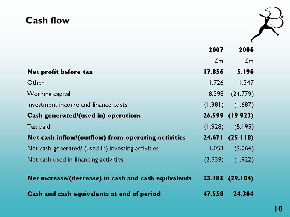10 Cash flow