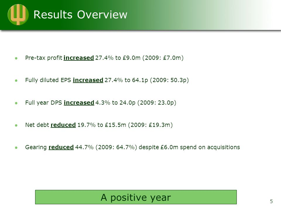 Results Overview Pre-tax profit increased 27.4% to £9.0m (2009: £7.0m) Fully diluted EPS increased 27.4% to 64.1p (2009: 50.3p) Full year DPS increased 4.3% to 24.0p (2009: 23.0p) Net debt reduced 19.7% to £15.5m (2009: £19.3m) Gearing reduced 44.7% (2009: 64.7%) despite £6.0m spend on acquisitions A positive year 5