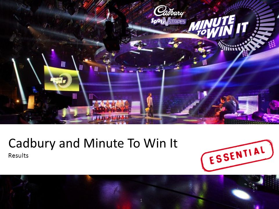Click to edit Master title style 1 Cadbury and Minute To Win It Results