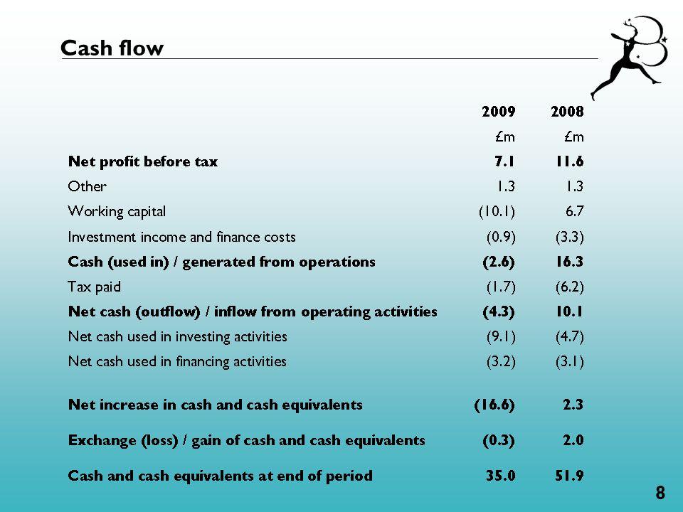 8 Cash flow