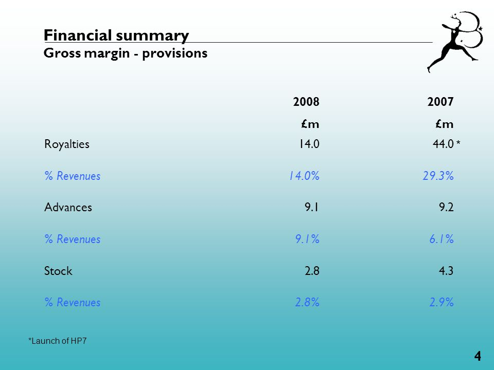 4 Financial summary Gross margin - provisions 2008 £m 2007 £m Royalties14.044.0 % Revenues 14.0% 29.3% Advances9.19.2 % Revenues 9.1% 6.1% Stock2.84.3 % Revenues 2.8% 2.9% *Launch of HP7 *