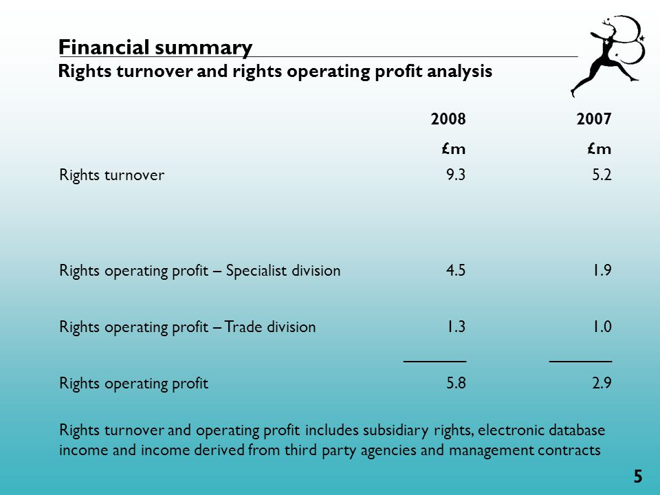 5 Financial summary Rights turnover and rights operating profit analysis 2008 £m 2007 £m Rights turnover9.35.2 Rights operating profit – Specialist division4.51.9 Rights operating profit – Trade division1.31.0 Rights operating profit _______ 5.8 _______ 2.9 Rights turnover and operating profit includes subsidiary rights, electronic database income and income derived from third party agencies and management contracts