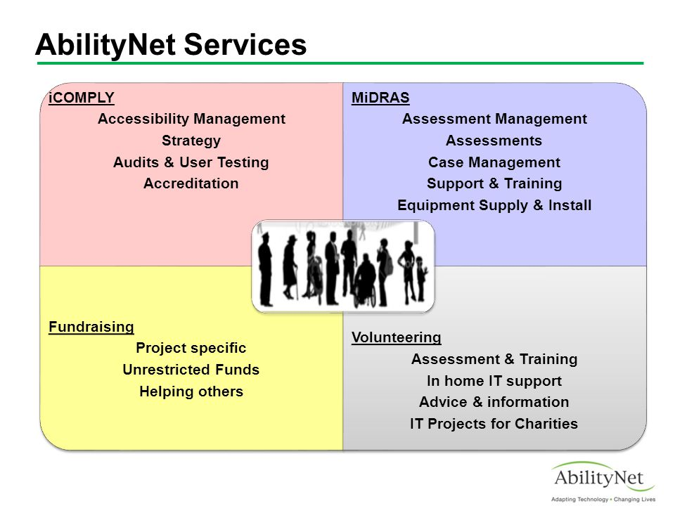 AbilityNet Services iCOMPLY Accessibility Management Strategy Audits & User Testing Accreditation MiDRAS Assessment Management Assessments Case Management Support & Training Equipment Supply & Install Fundraising Project specific Unrestricted Funds Helping others Volunteering Assessment & Training In home IT support Advice & information IT Projects for Charities