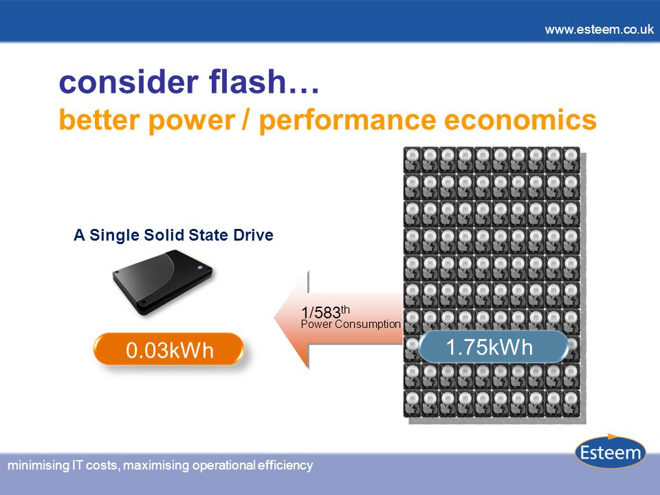 minimising IT costs, maximising operational efficiency www.esteem.co.uk minimising IT costs, maximising operational efficiency www.esteem.co.uk consider flash… better power / performance economics A Single Solid State Drive 0.03kWh 1.75kWh 1/583 th Power Consumption