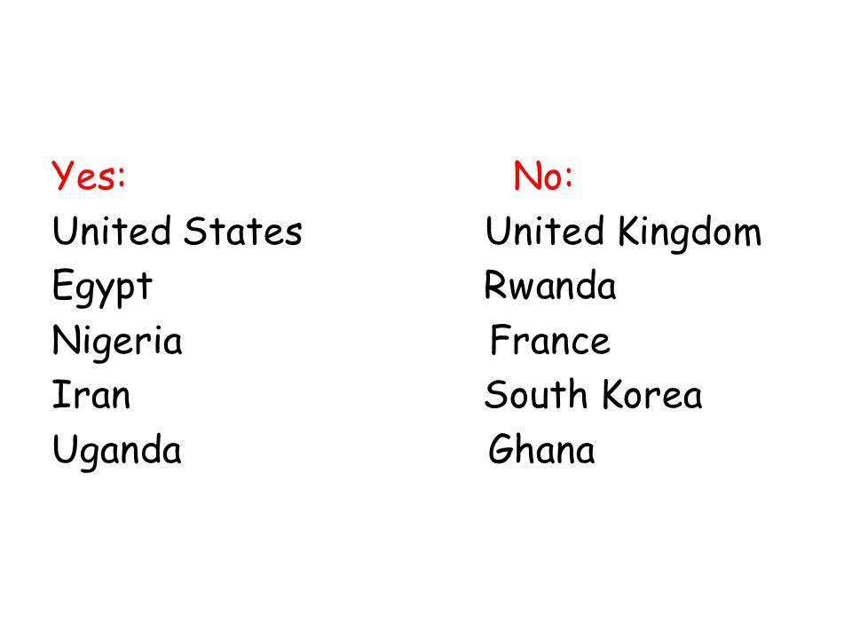 Yes: No: United States United Kingdom Egypt Rwanda Nigeria France Iran South Korea Uganda Ghana