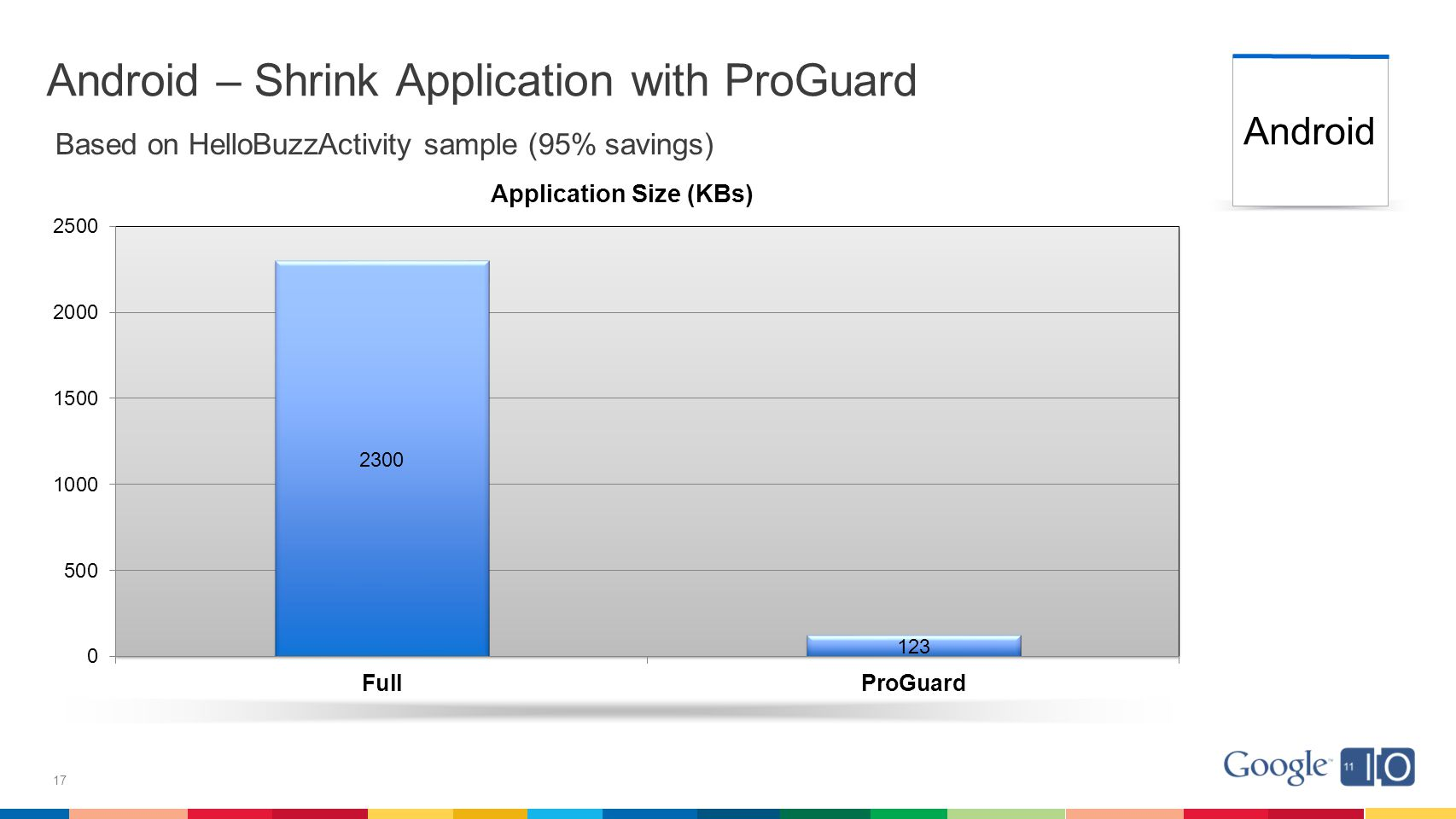 17 Android – Shrink Application with ProGuard Android Based on HelloBuzzActivity sample (95% savings)