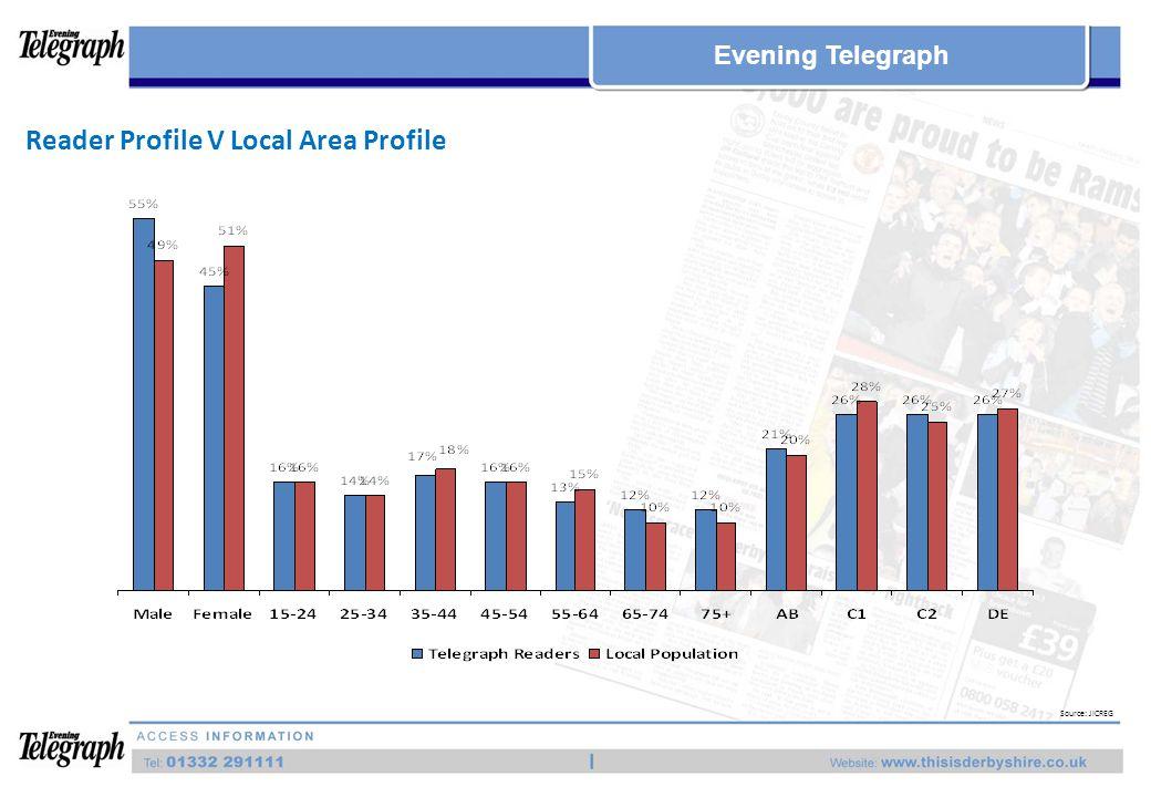 Reader Profile V Local Area Profile Source: JICREG Evening Telegraph