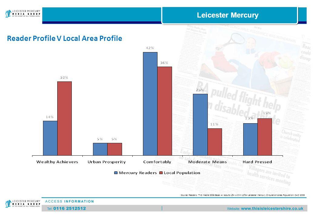 Coverage Leicester Mercury