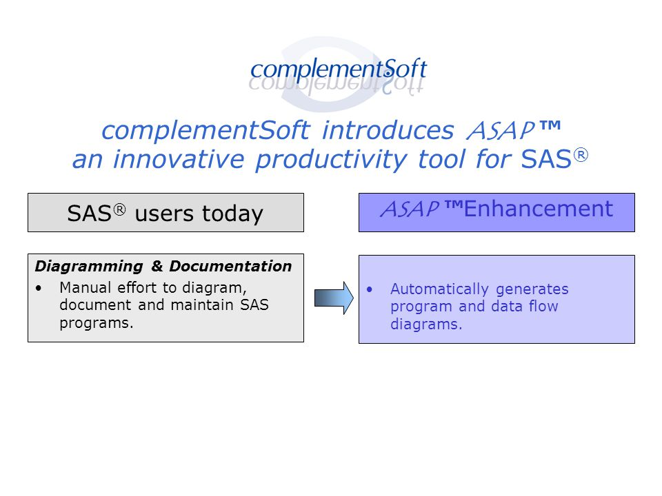 SAS ® users today ASAP ™Enhancement complementSoft introduces ASAP ™ an innovative productivity tool for SAS ® Diagramming & Documentation Manual effort to diagram, document and maintain SAS programs.