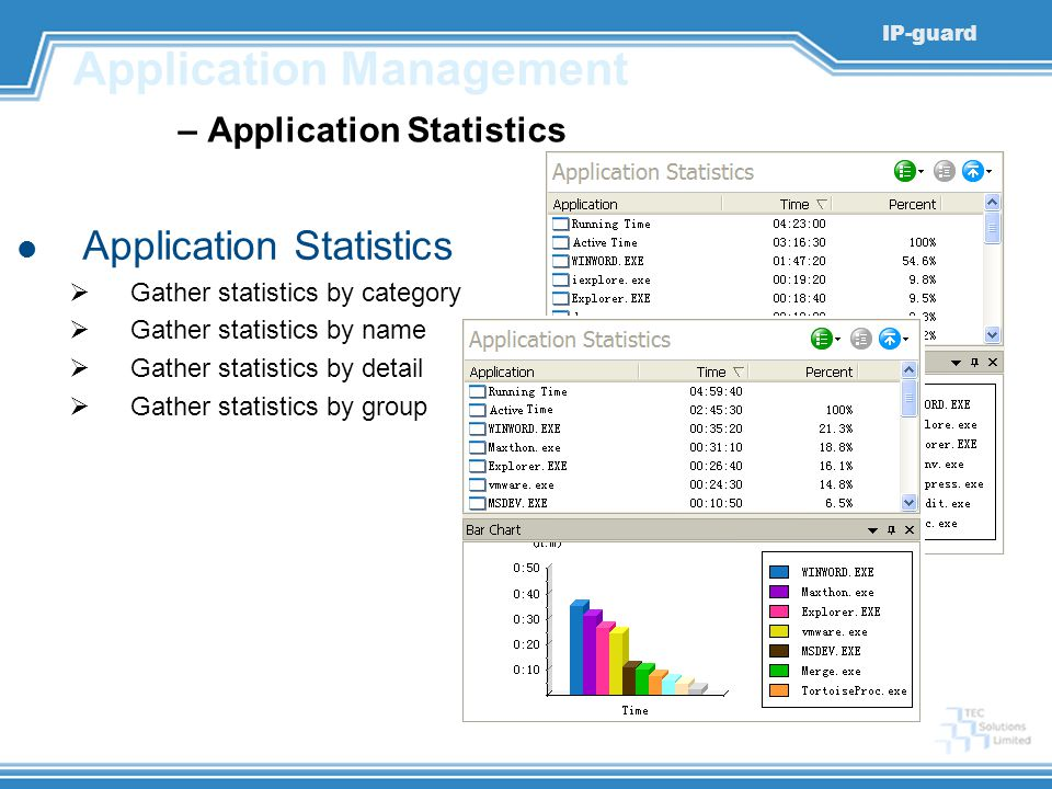IP-guard Application Management – Application Statistics Application Statistics  Gather statistics by category  Gather statistics by name  Gather statistics by detail  Gather statistics by group