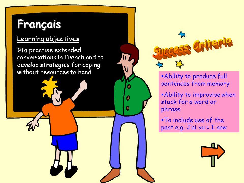 Français Learning objectives  To practise extended conversations in French and to develop strategies for coping without resources to hand  Ability to produce full sentences from memory  Ability to improvise when stuck for a word or phrase  To include use of the past e.g.