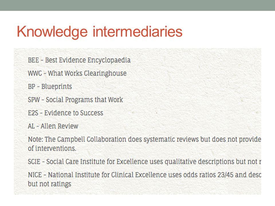 Knowledge intermediaries