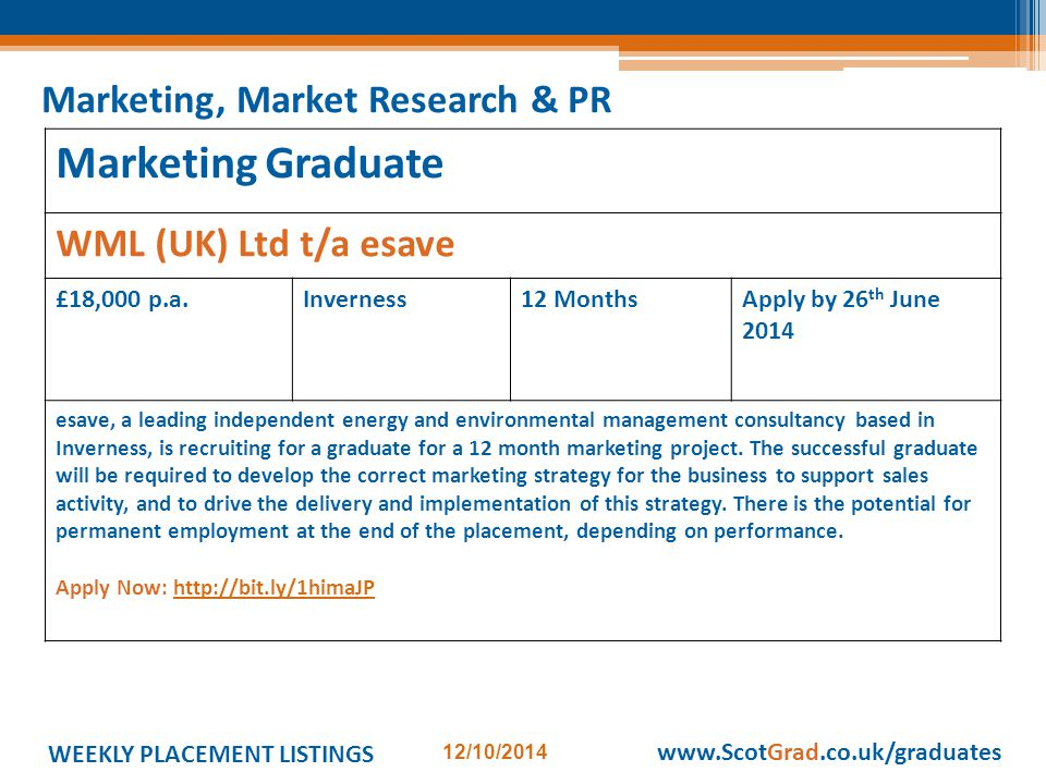 WEEKLY PLACEMENT LISTINGS 12/10/2014 www.ScotGrad.co.uk/graduates Marketing Graduate WML (UK) Ltd t/a esave £18,000 p.a.Inverness12 MonthsApply by 26 th June 2014 esave, a leading independent energy and environmental management consultancy based in Inverness, is recruiting for a graduate for a 12 month marketing project.