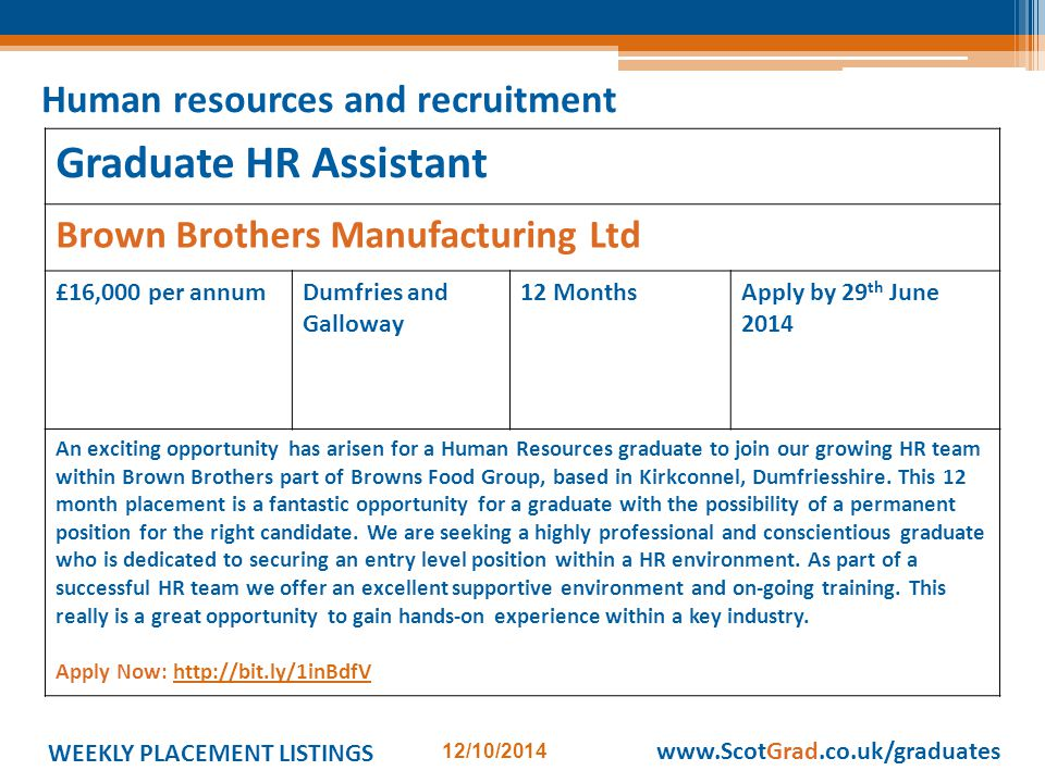 WEEKLY PLACEMENT LISTINGS 12/10/2014 www.ScotGrad.co.uk/graduates Graduate HR Assistant Brown Brothers Manufacturing Ltd £16,000 per annumDumfries and Galloway 12 MonthsApply by 29 th June 2014 An exciting opportunity has arisen for a Human Resources graduate to join our growing HR team within Brown Brothers part of Browns Food Group, based in Kirkconnel, Dumfriesshire.