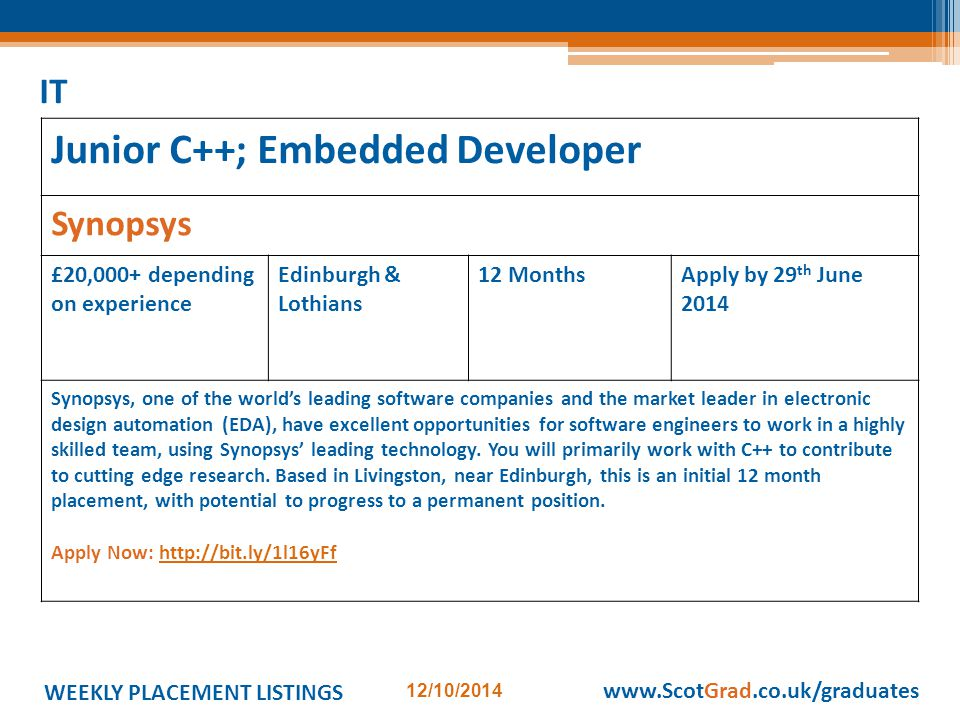 WEEKLY PLACEMENT LISTINGS 12/10/2014 www.ScotGrad.co.uk/graduates Junior C++; Embedded Developer Synopsys £20,000+ depending on experience Edinburgh & Lothians 12 MonthsApply by 29 th June 2014 Synopsys, one of the world's leading software companies and the market leader in electronic design automation (EDA), have excellent opportunities for software engineers to work in a highly skilled team, using Synopsys' leading technology.