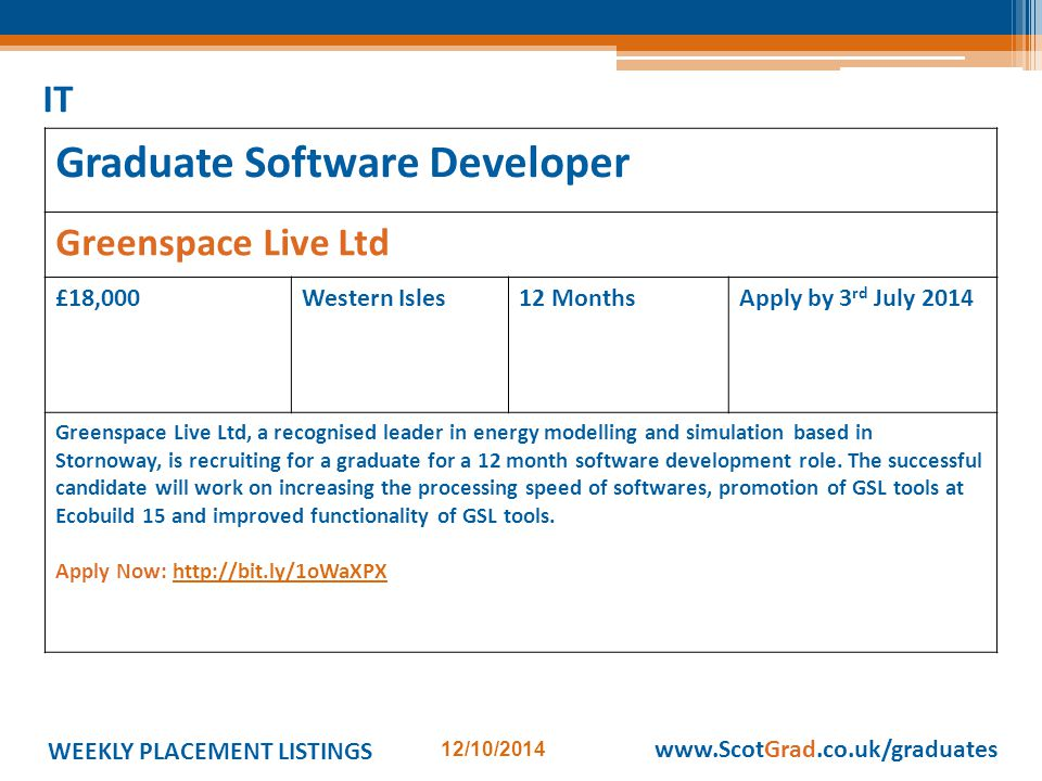 WEEKLY PLACEMENT LISTINGS 12/10/2014 www.ScotGrad.co.uk/graduates Graduate Software Developer Greenspace Live Ltd £18,000Western Isles12 MonthsApply by 3 rd July 2014 Greenspace Live Ltd, a recognised leader in energy modelling and simulation based in Stornoway, is recruiting for a graduate for a 12 month software development role.