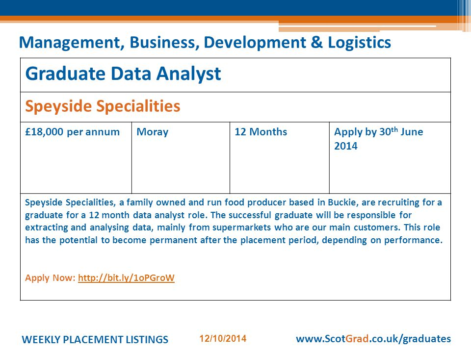 WEEKLY PLACEMENT LISTINGS 12/10/2014 www.ScotGrad.co.uk/graduates Graduate Data Analyst Speyside Specialities £18,000 per annumMoray12 MonthsApply by 30 th June 2014 Speyside Specialities, a family owned and run food producer based in Buckie, are recruiting for a graduate for a 12 month data analyst role.