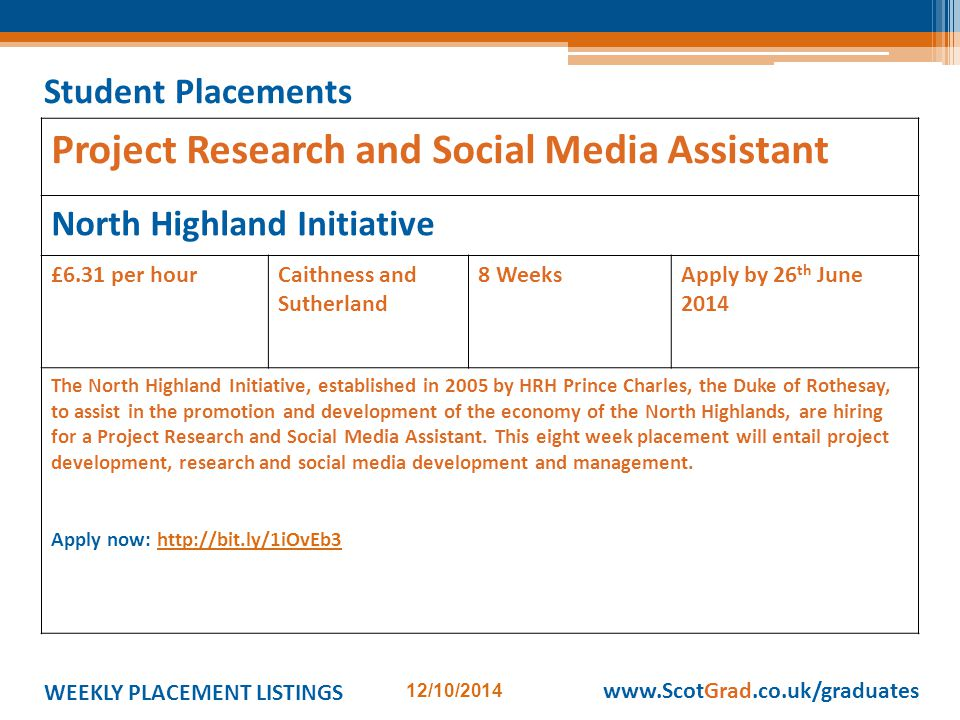 WEEKLY PLACEMENT LISTINGS 12/10/2014 www.ScotGrad.co.uk/graduates Project Research and Social Media Assistant North Highland Initiative £6.31 per hourCaithness and Sutherland 8 WeeksApply by 26 th June 2014 The North Highland Initiative, established in 2005 by HRH Prince Charles, the Duke of Rothesay, to assist in the promotion and development of the economy of the North Highlands, are hiring for a Project Research and Social Media Assistant.