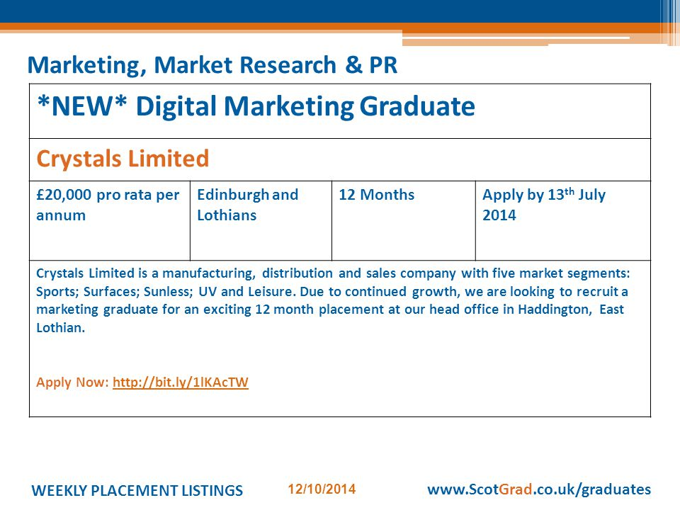 WEEKLY PLACEMENT LISTINGS 12/10/2014 www.ScotGrad.co.uk/graduates *NEW* Graduate Marketing Assistant Caithness Chamber of Commerce £16,000 pro rata per annum Caithness and Sutherland 12 MonthsApply by 10 th July 2014 Caithness Chamber of Commerce, based in Thurso, is recruiting for a graduate for a 12 month role to assist in the implementation of a new marketing plan and development of key aspects of the business.